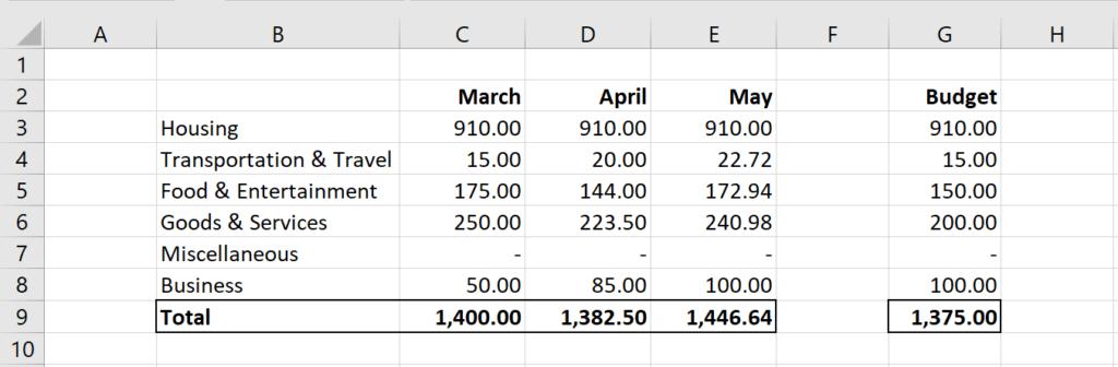 freelance finances 6