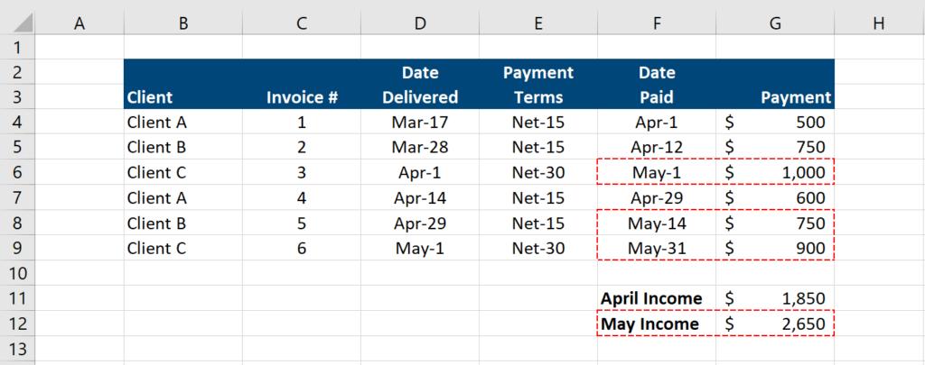 freelance finances 7