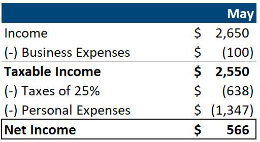 freelance finances 8
